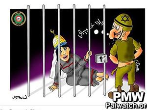 """קריקטורה מתוצרת אש""""ף מהתקשורת הפלשתינית: חייל ישראלי בדרך לאנוס פלשתינית שעל ראשה כיפת הזהב של מסגד אל אקצה (מתוך """"מבט לתקשורת הפלשתינית"""""""
